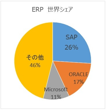 SAP_0-1